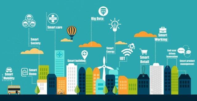 Kết quả hình ảnh cho thành phố thông minh asean